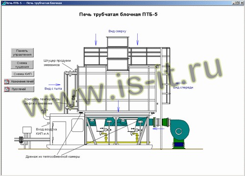 "Oil heating furnace ""PTB"""
